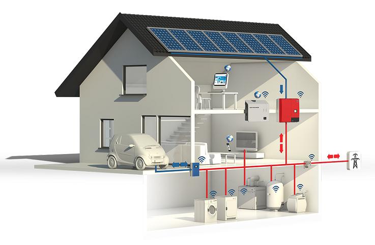 Lắp đặt hệ thống báo cháy tự động (thi công hệ thống PCCC tự động)