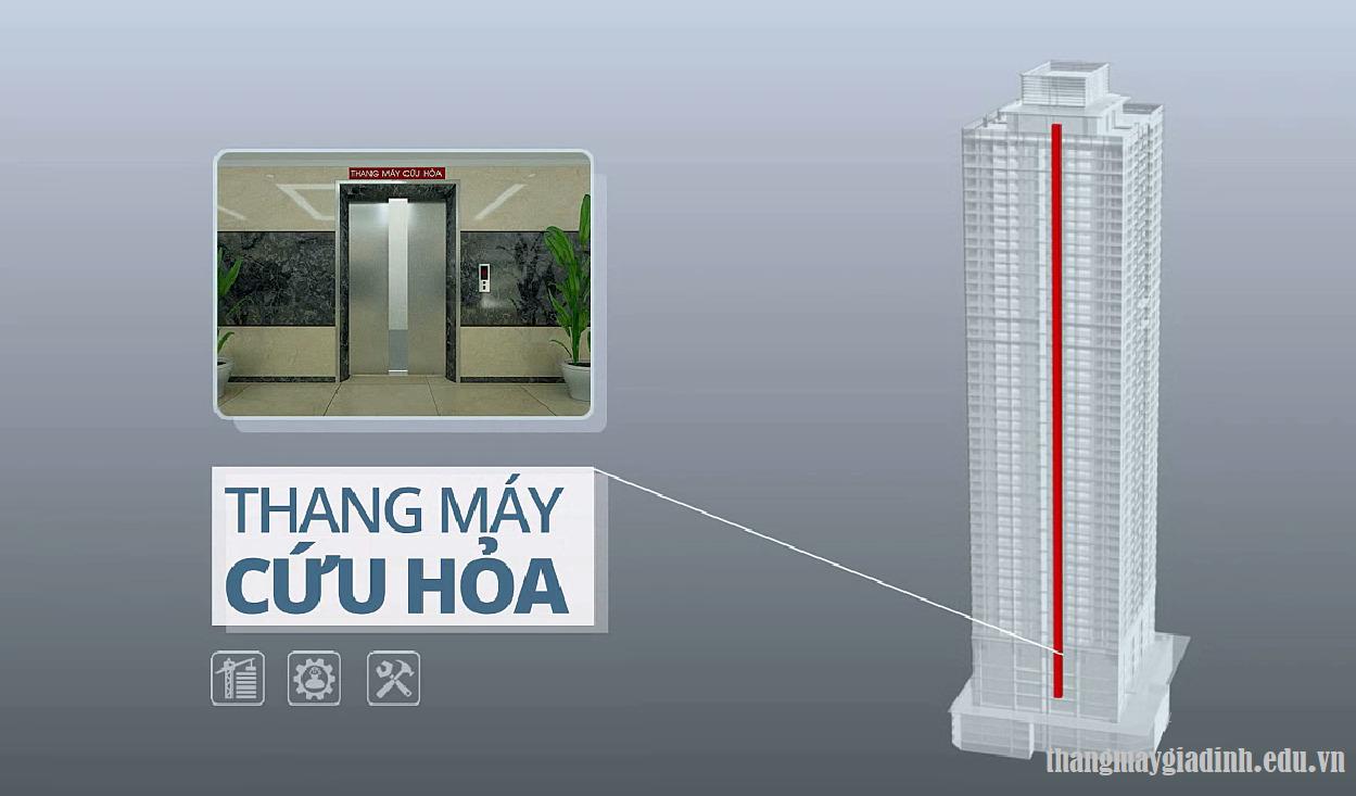 Thang máy chữa cháy phục vụ chữa cháy & CNCH trong nhà cao tầng
